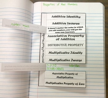 Properties of Real Numbers Foldable Notes SOL 6.19, 7.16, 8.15c