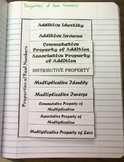 Properties of Real Numbers Foldable Notes SOL(2016) 6.13, 7.12, 8.17