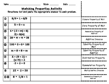 Properties of Real Numbers Matching Activity