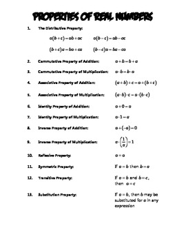 Properties of Real Numbers Organizer