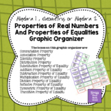 Properties of Real Numbers and Properties of Equality