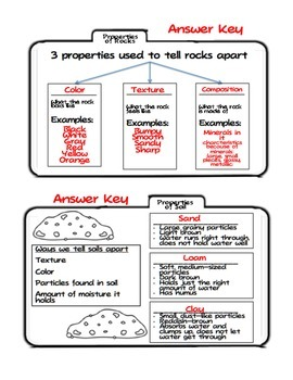 Properties of Rocks and Soils Tab Booklet (Ohio ES 3.1)