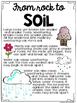 Properties of Soil: A Soil Investigation