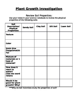Properties of Soil - Plant Growth