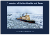 Properties of Solids, Liquids and Gases [Worksheet – Interactive Version]