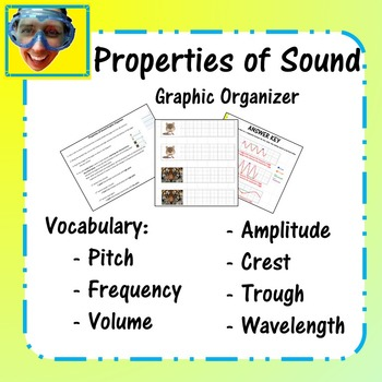 Properties of Sound Waves Graphic Organizer