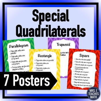 Properties of Special Quadrilaterals Posters