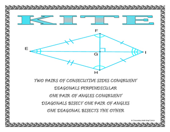 Quadrilaterals - Properties of Quadrilaterals Wall Posters & Graphic Organizer