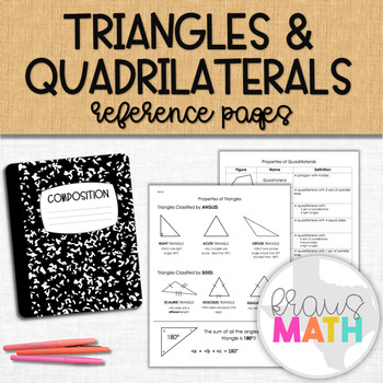 Properties of Triangles and Quadrilaterals: Graphic Organizer!