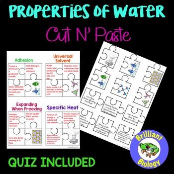 Properties of Water Cut N'Paste Activity