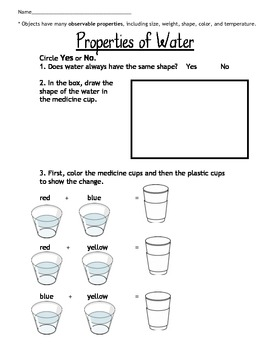 Properties of Water Experiment