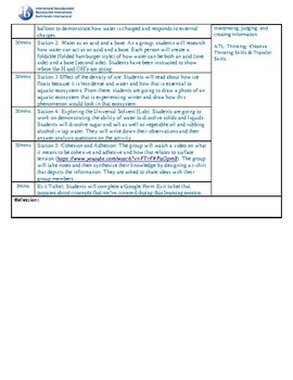 Properties of Water Lesson Plan