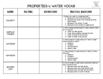 Properties of Water Vocabulary Practice