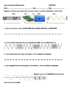 NGSS ES./MS./HS. Waves: Properties of Waves Worksheet
