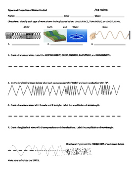 NGSS ES./MS./HS. Waves: Properties of Waves Worksheet