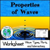 Properties of Waves - Worksheet