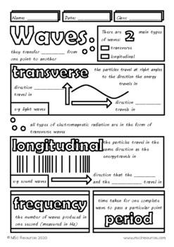 Properties of Waves Middle and High School Physics Doodle Notes