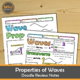 Properties of Waves Doodle Sheet Visual Guided Notes Physics Test Prep