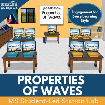 Properties of Waves Student-Led Station Lab by Kesler ...