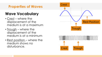 Properties of Waves - Supplemental Lesson - No Lab