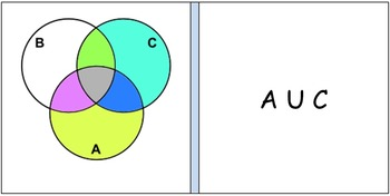 Properties of sets and Venn diagrams three circles.