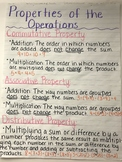 Properties of the Operations