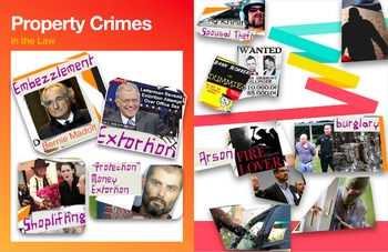 Property Crimes Law ~ FREE POSTER