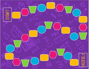 Property Progression (an algebraic property board game)