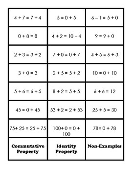 Property Sort - Commutative & Identity
