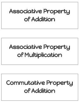 Property Sort - Identity, Zero, Associative, Commutative