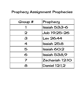 Prophecy Assignment