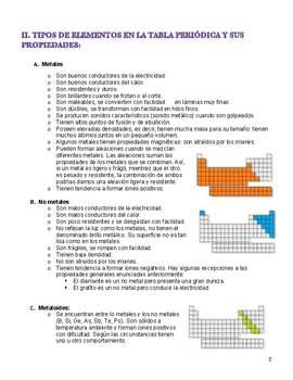 Free grades 9 12 chemistry interactive notebooks resources propiedades peridicas y tabla peridica propiedades peridicas y tabla peridica urtaz Image collections