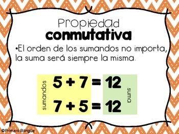 Propiedades de la suma by Primero Bilingue | Teachers Pay Teachers