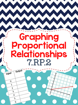 7.RP.2 Proportional Graphs
