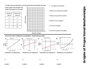 Proportional Graph Notes for Interactive Notebooks