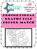 Proportional Graphs Match