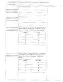 Proportional & Non-Proportional Relationships - Cornell Notes (7.RP.2; 7.RP.2a)