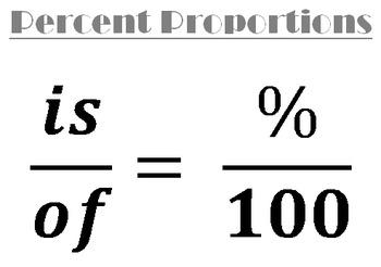 Proportional Reasoning Concept Clues Bundle