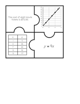Proportional Reasoning Jigsaw Puzzle