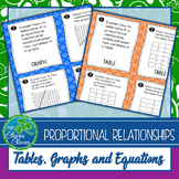 Proportional Relationships in Tables, Graphs and Equations