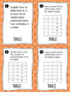 Proportional Reasoning Station Task Cards - 7.RP.2