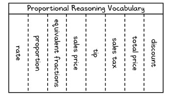 Proportional Reasoning Vocabulary Foldable