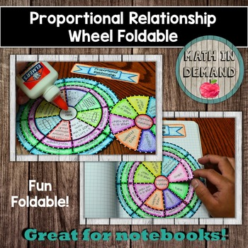 Proportional Relationships Wheel Foldable