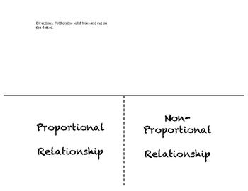 Proportional Relationship Interactive Notes