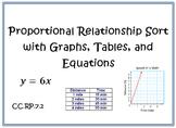 Proportional Relationship Sort