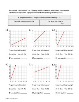 Proportional Relationships Worksheet by Math in Demand | TpT