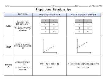 Proportional Relationships Binder Resource