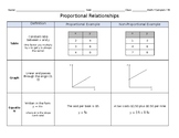 Proportional Relationships Binder Resource