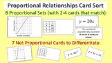 Proportional Relationships Card Sort - Graphs, Tables, Equations, & Descriptions
