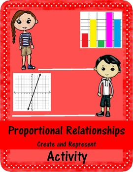 Proportional Relationships - Create and Represent Activity